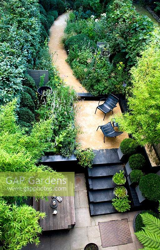 Overview of narrow urban garden